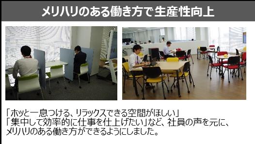 職場環境改善1